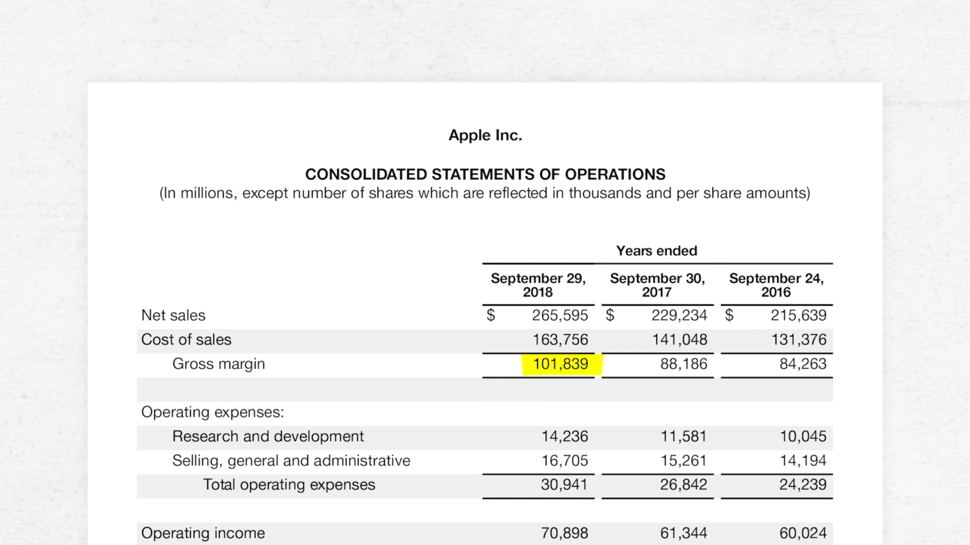 Gross margin line highlighted on Apple's 2018 income statement