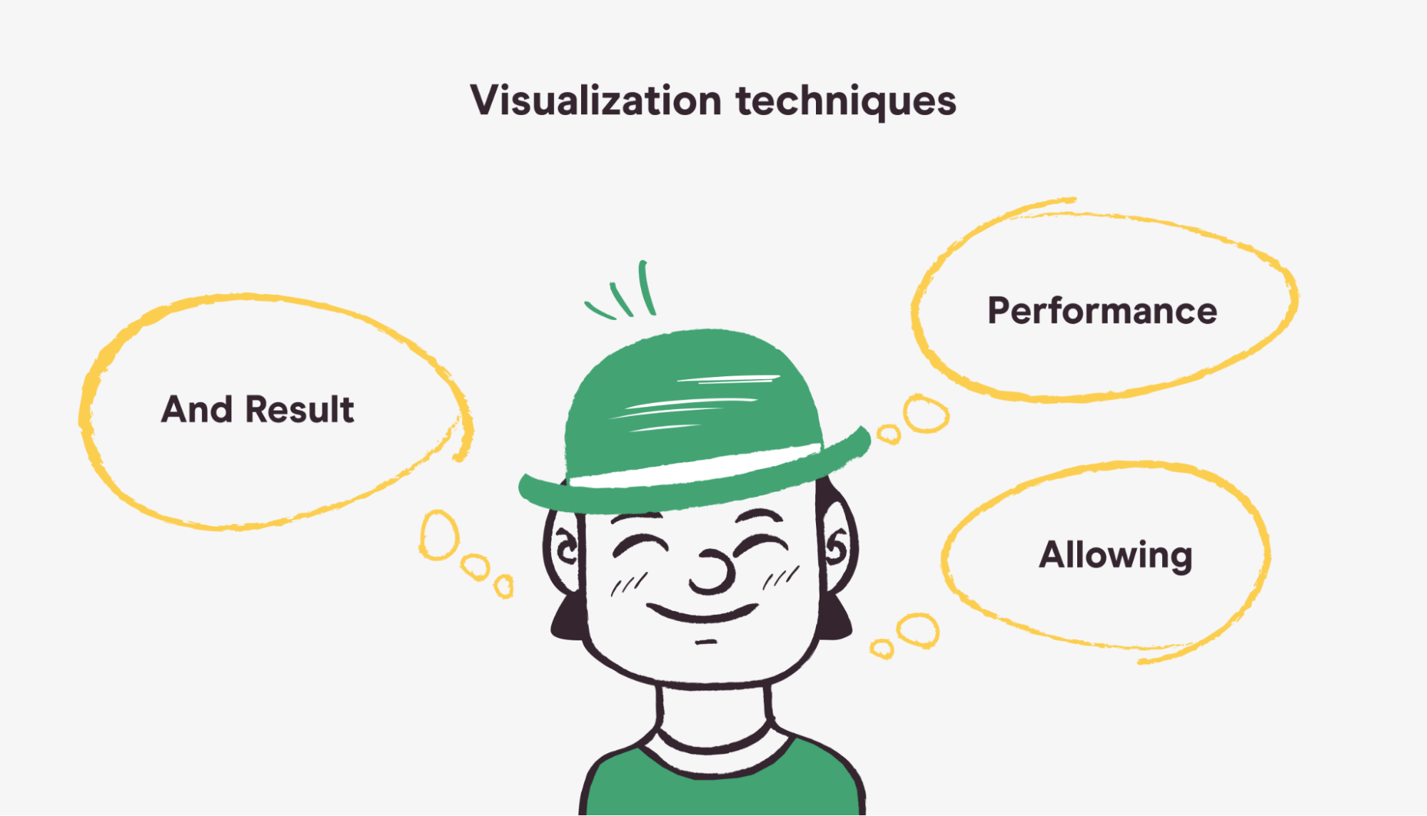 The top three visualization techniques