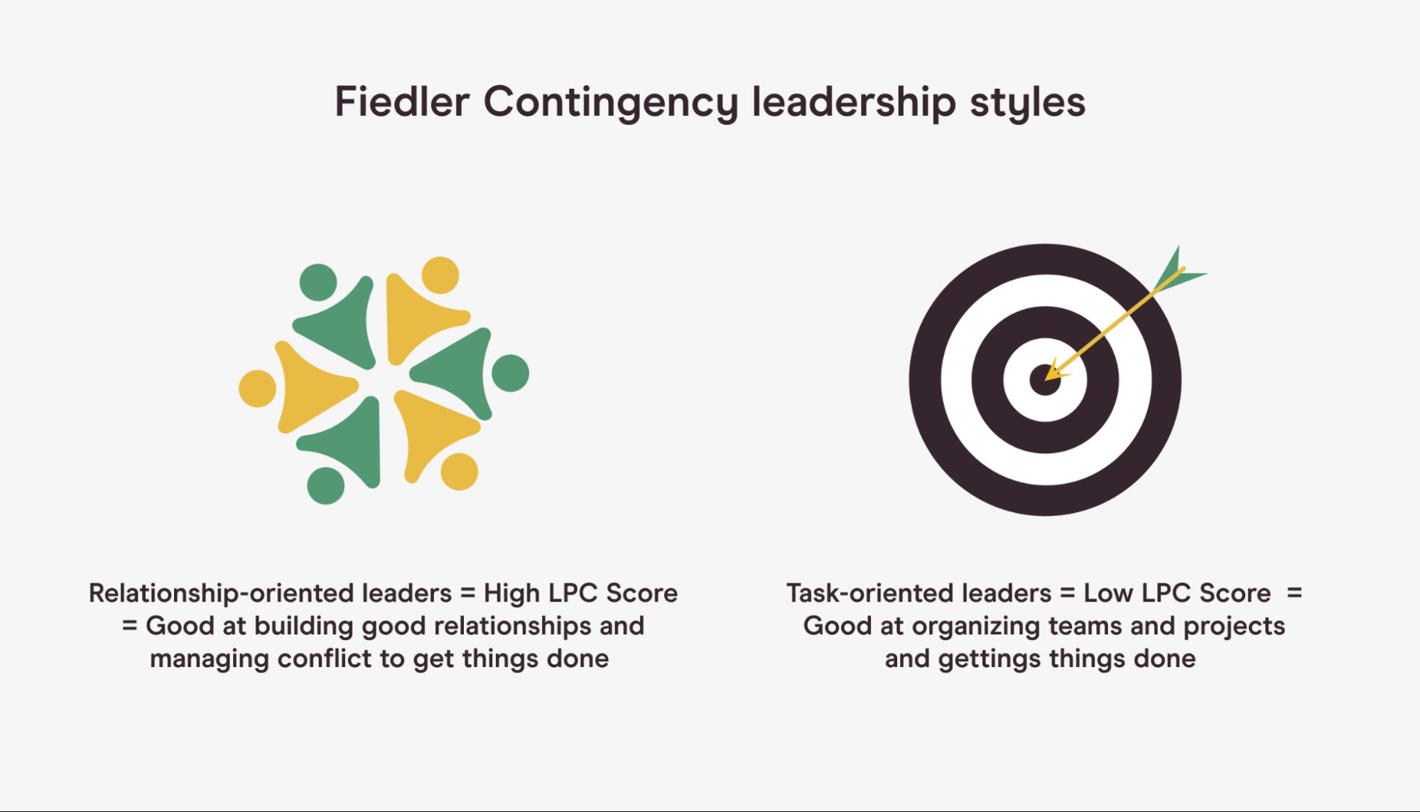 Fiedler contingency leadership styles