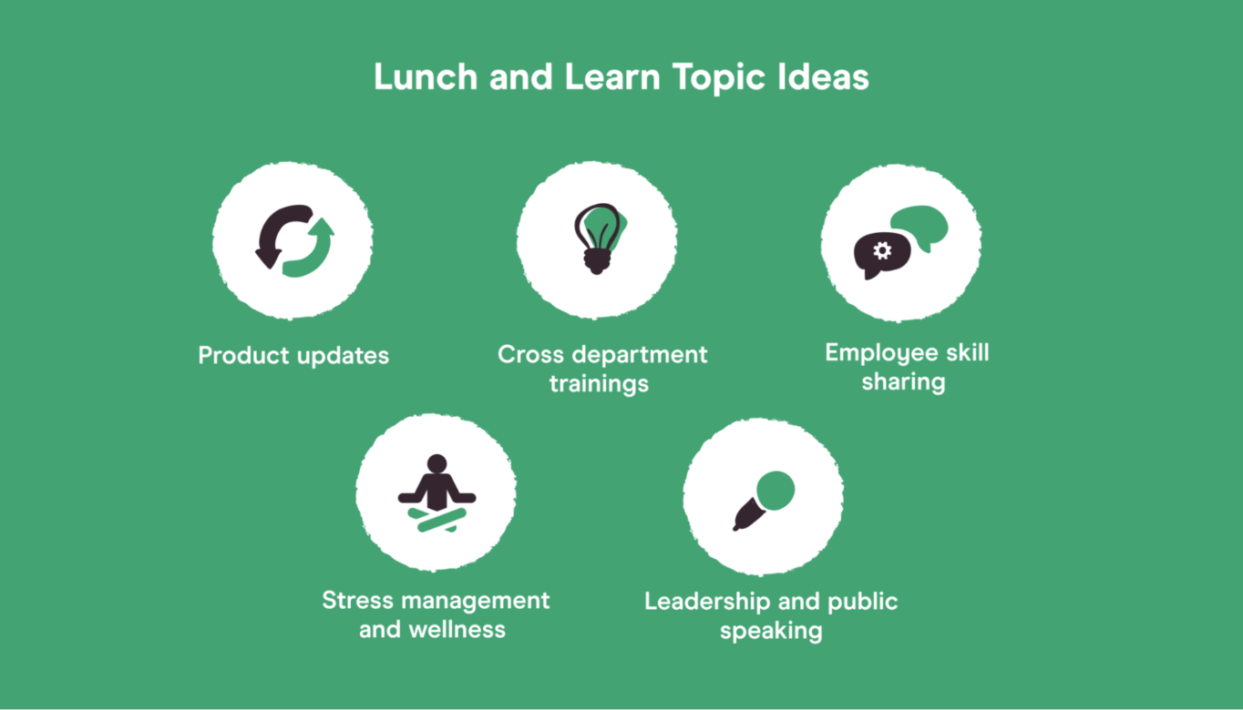 Lunch and Learn Topic Ideas
