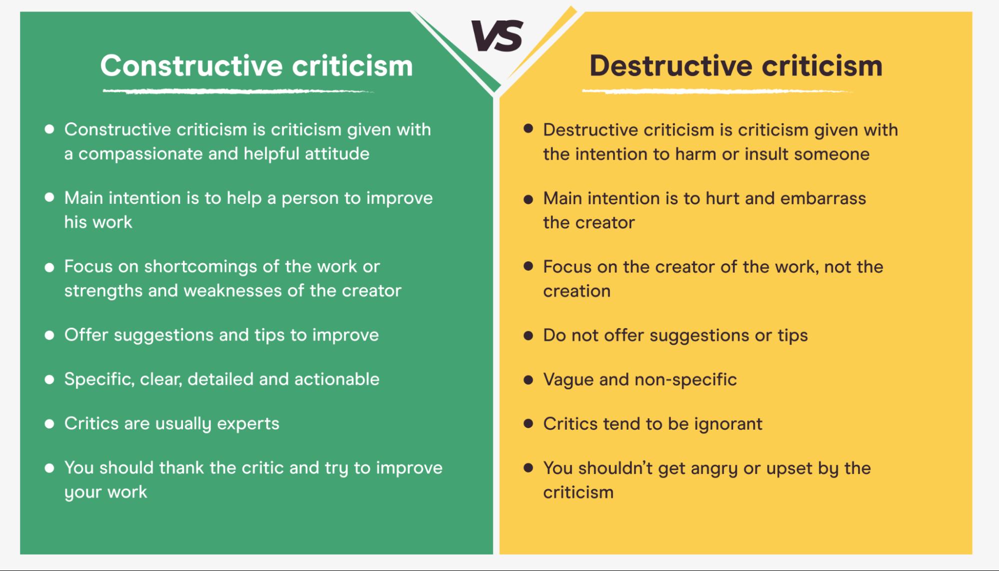 a chart detailing the differences between constructive criticism and destructive criticism