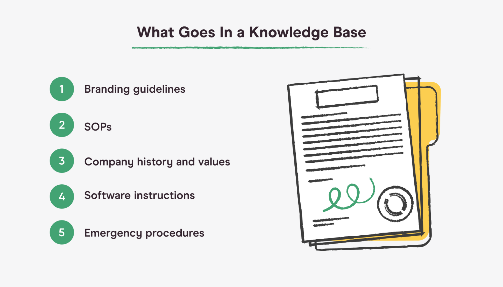 ideas for creating your knowledge base