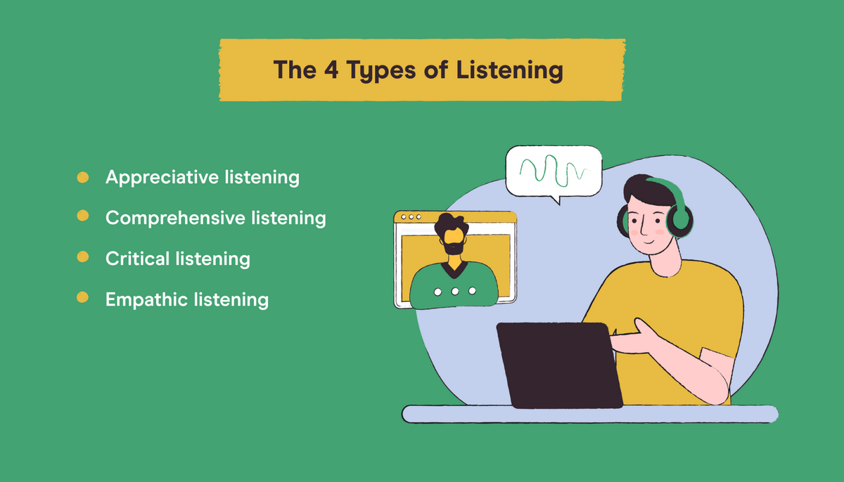 the 4 types of listening