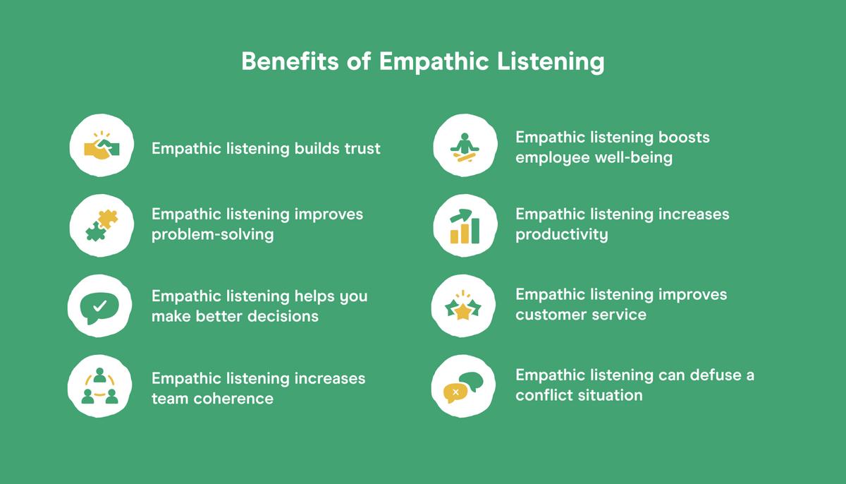 benefits of empathic listening