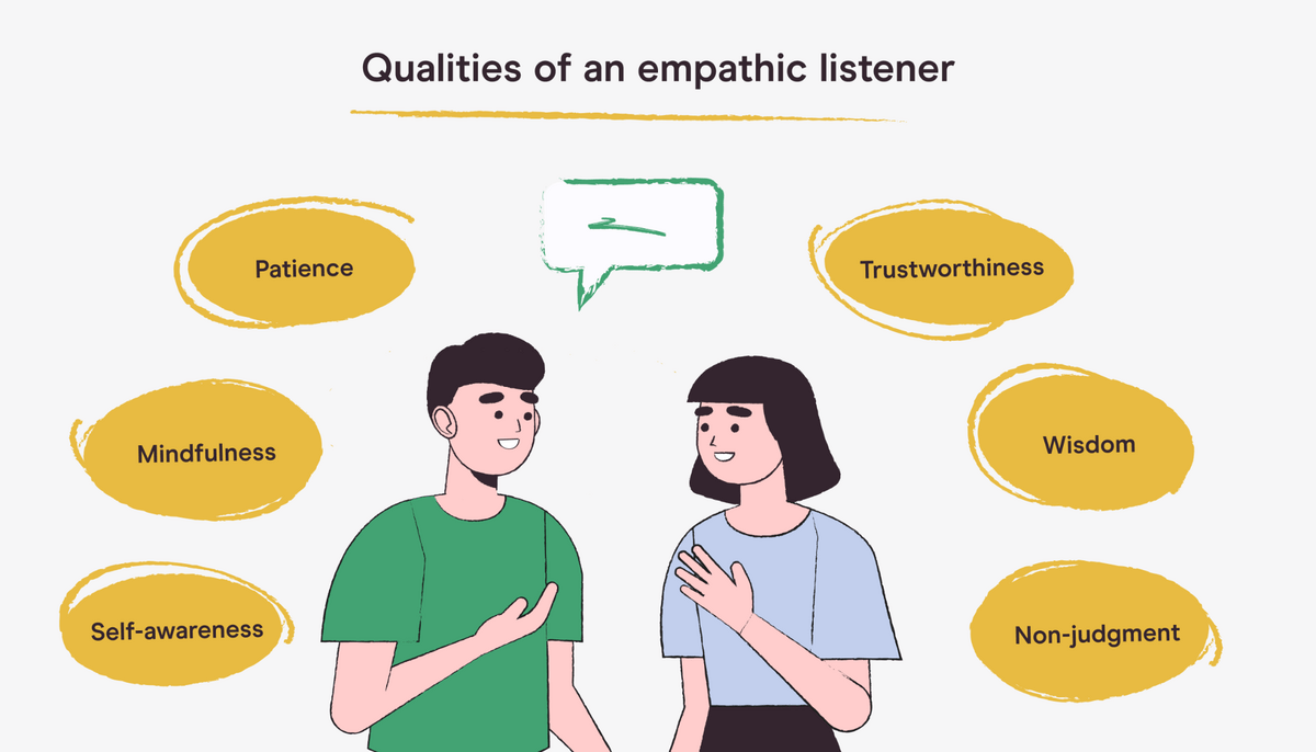 qualities of an empathic listener