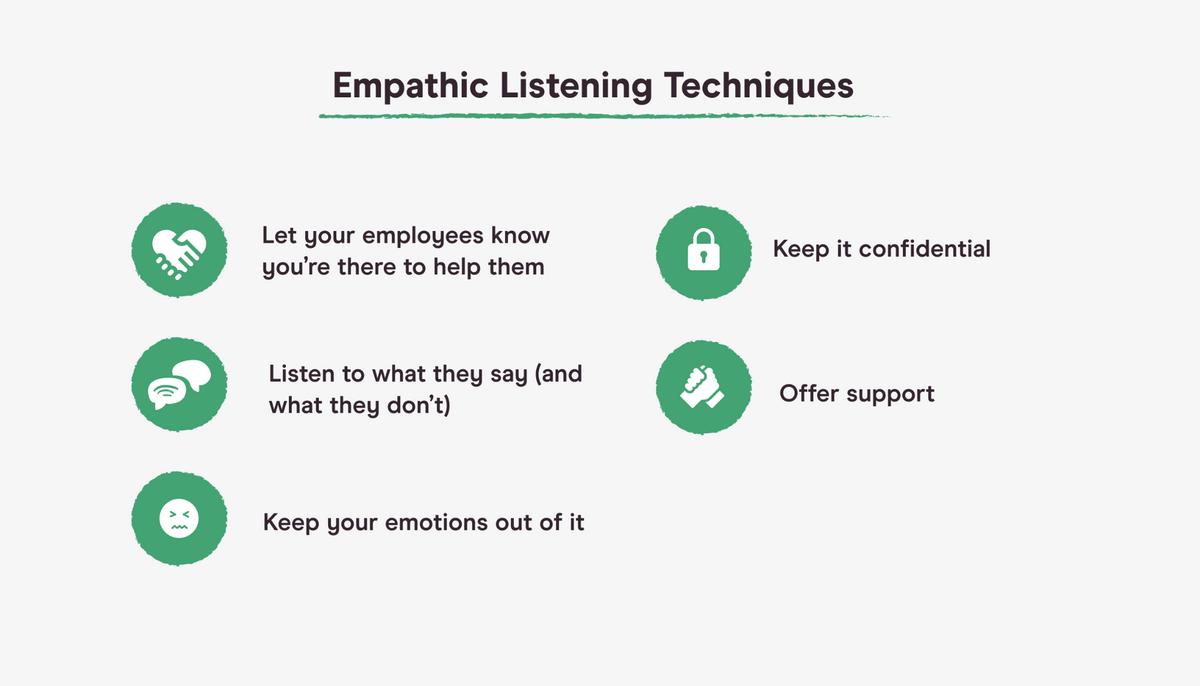 empathic listening techniques