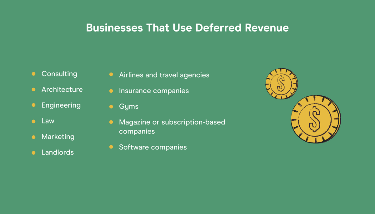 Businesses That Use Deferred Revenue