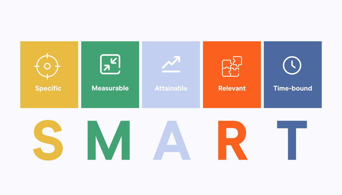 image showing the 5 letters of the acronym SMART and their meaning